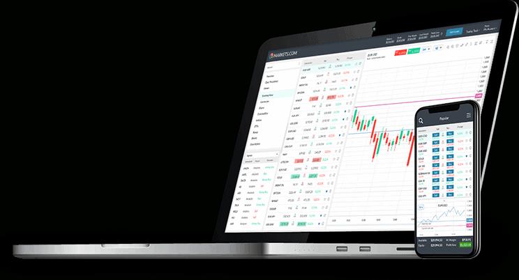 Markets.com broker vergelijken