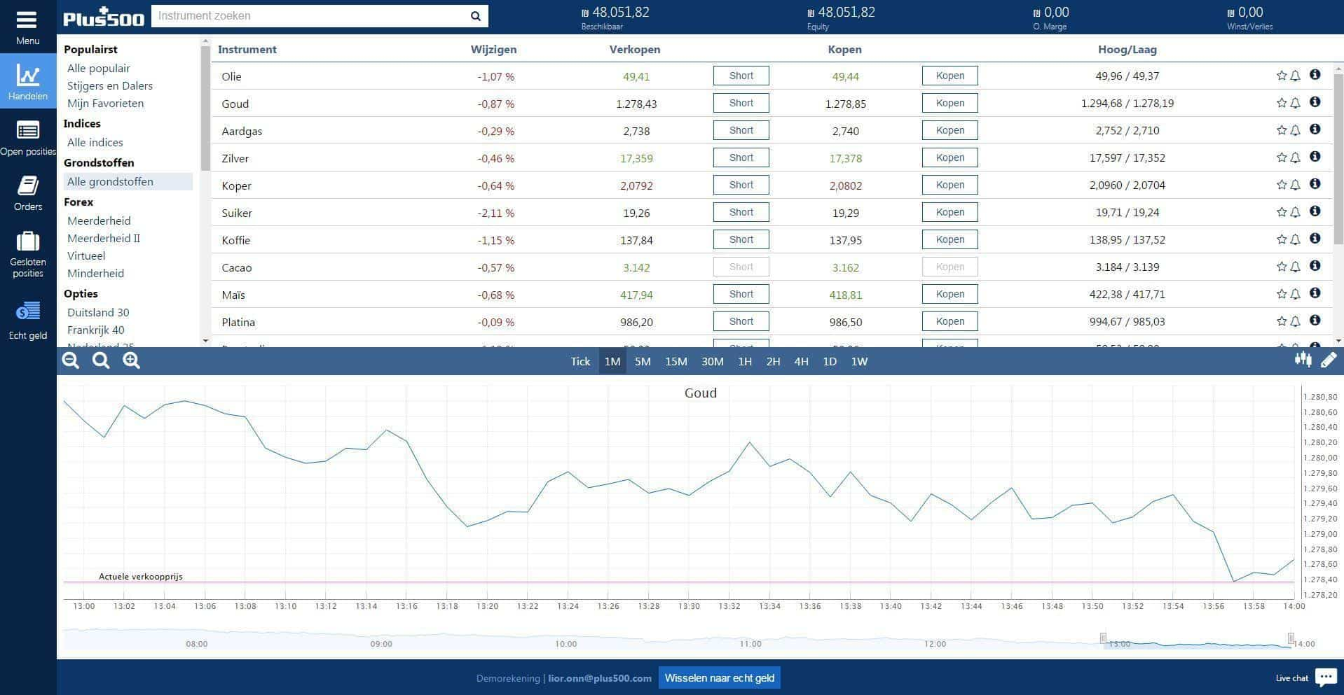 Oefenen met beleggen met gratis demo account
