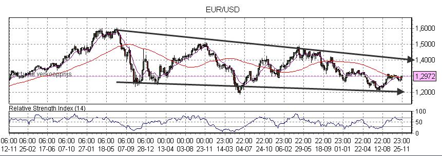 voorbeeld patroon